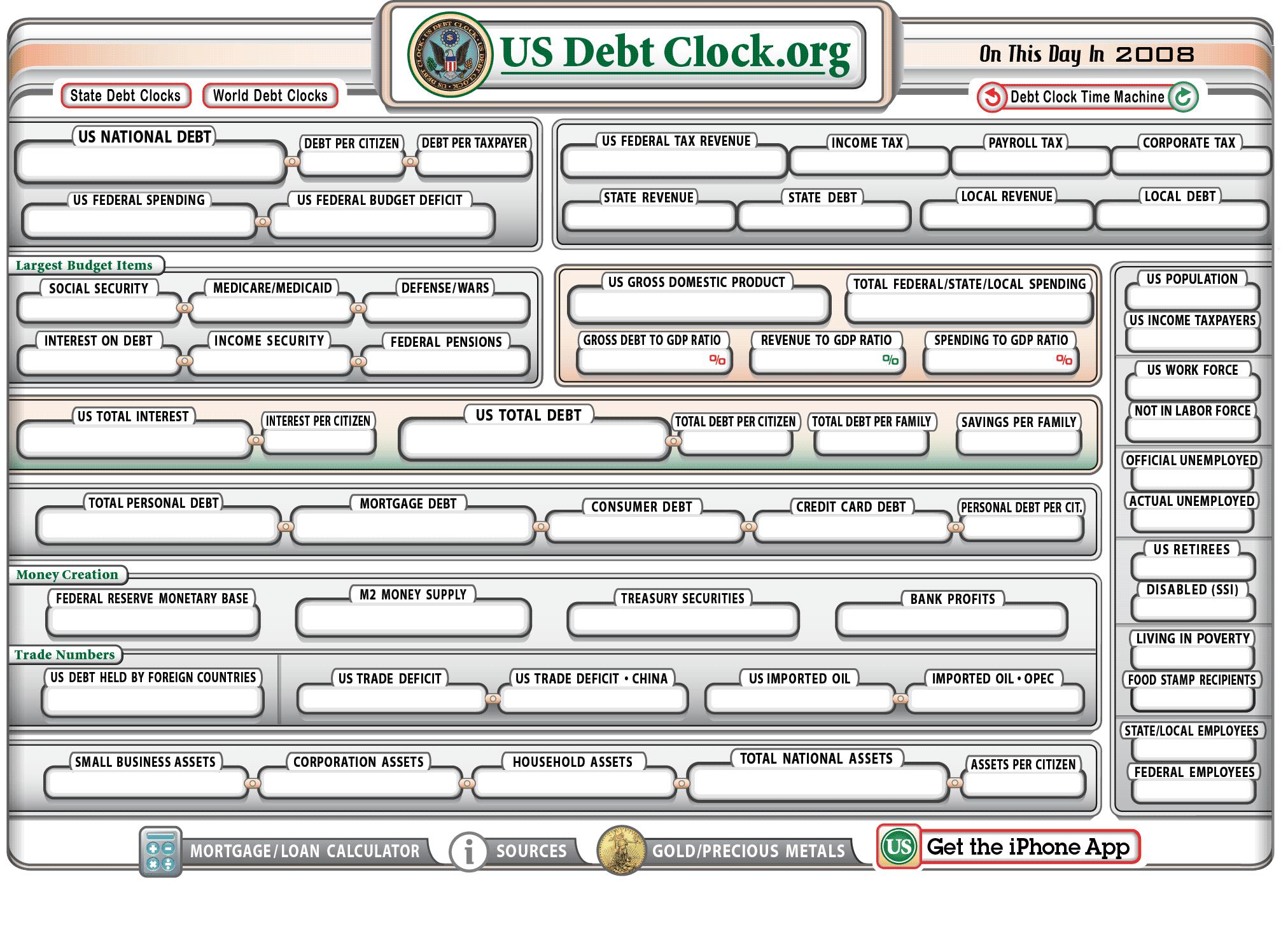 U S  National Debt Clock 2008