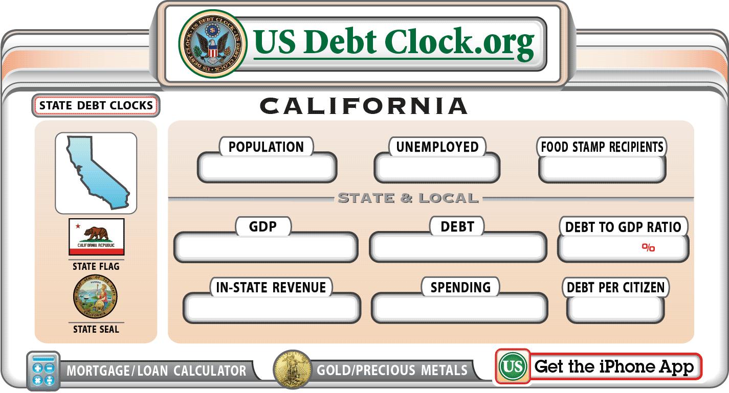 state of california debt clock