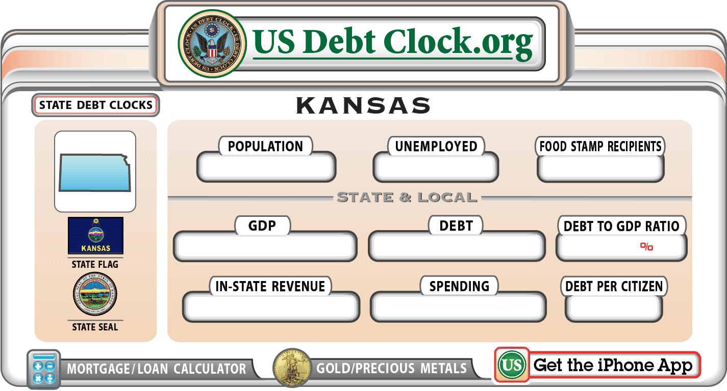 State Of Kansas Debt Clock